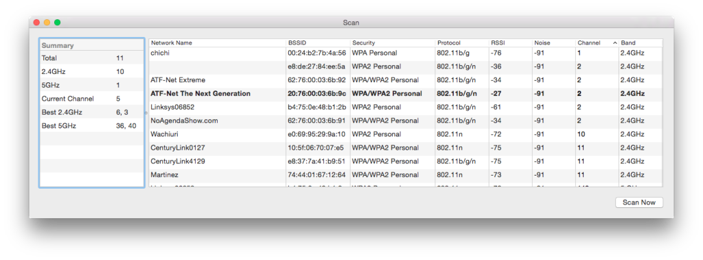 Wireless Diagnostics in Mac OS X suggests the best channels to use.