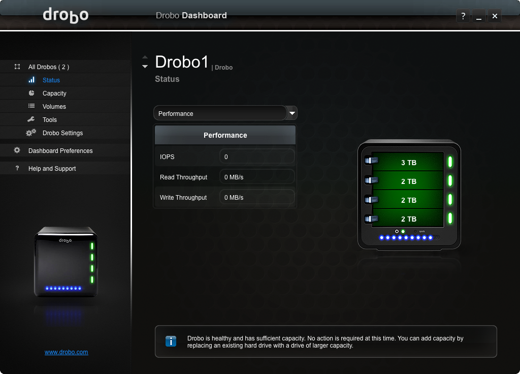 Drobo 3rd Gen: New Performance status, though mine always shows 0.